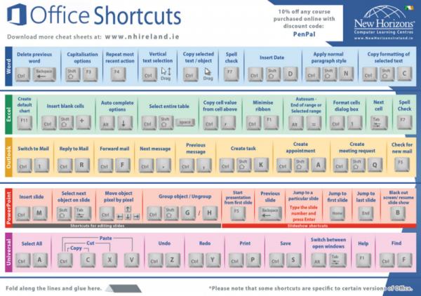 microsoft office short cuts 040216