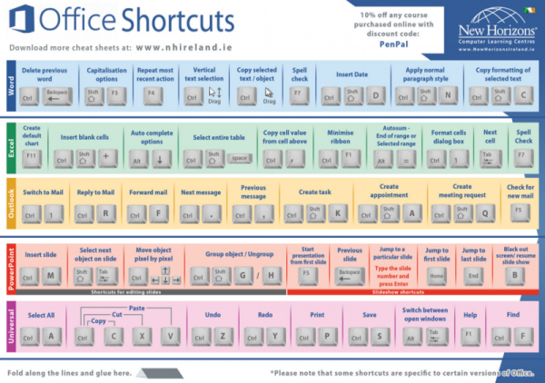 microsoft office short cuts 040216